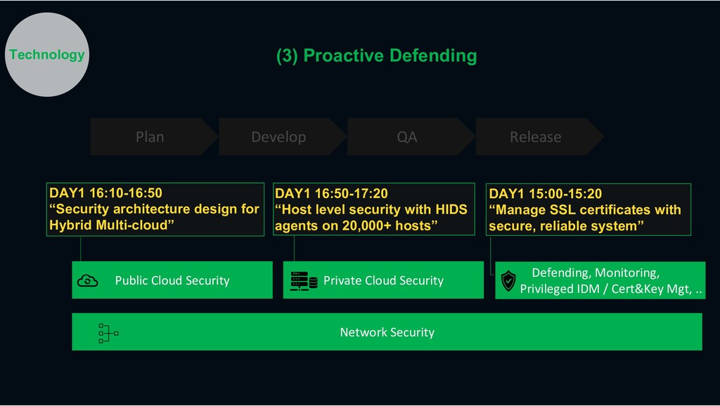 """DAY1 15:00-15:20 """"Manage SSL certificates with ..."""