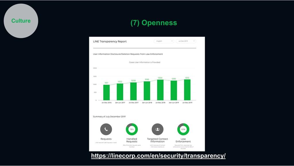 https://linecorp.com/en/security/transparency/ ...