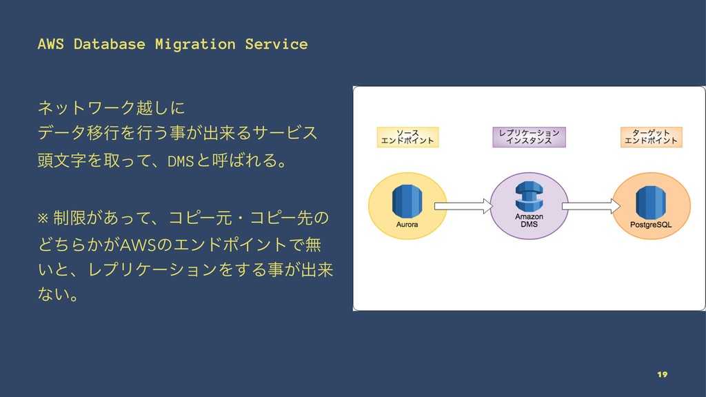 AWS Database Migration Service ωοτϫʔΫӽ͠ʹ σʔλҠߦΛ...