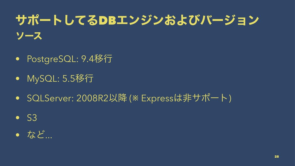 αϙʔτͯ͠ΔDBΤϯδϯ͓Αͼόʔδϣϯ ιʔε • PostgreSQL: 9.4Ҡߦ •...