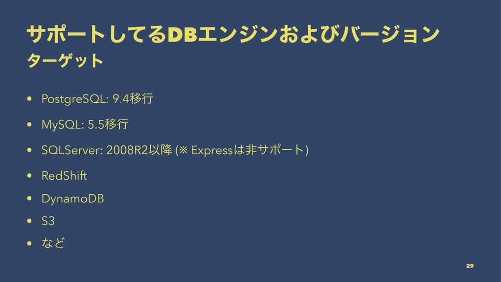 αϙʔτͯ͠ΔDBΤϯδϯ͓Αͼόʔδϣϯ λʔήοτ • PostgreSQL: 9.4Ҡߦ...