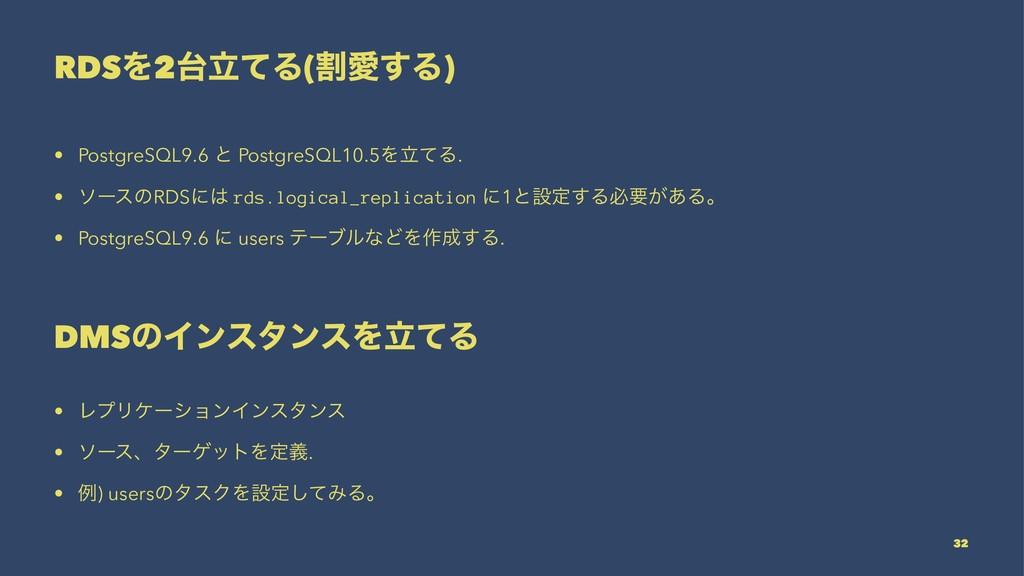 RDSΛ2ཱͯΔ(ׂѪ͢Δ) • PostgreSQL9.6 ͱ PostgreSQL10....