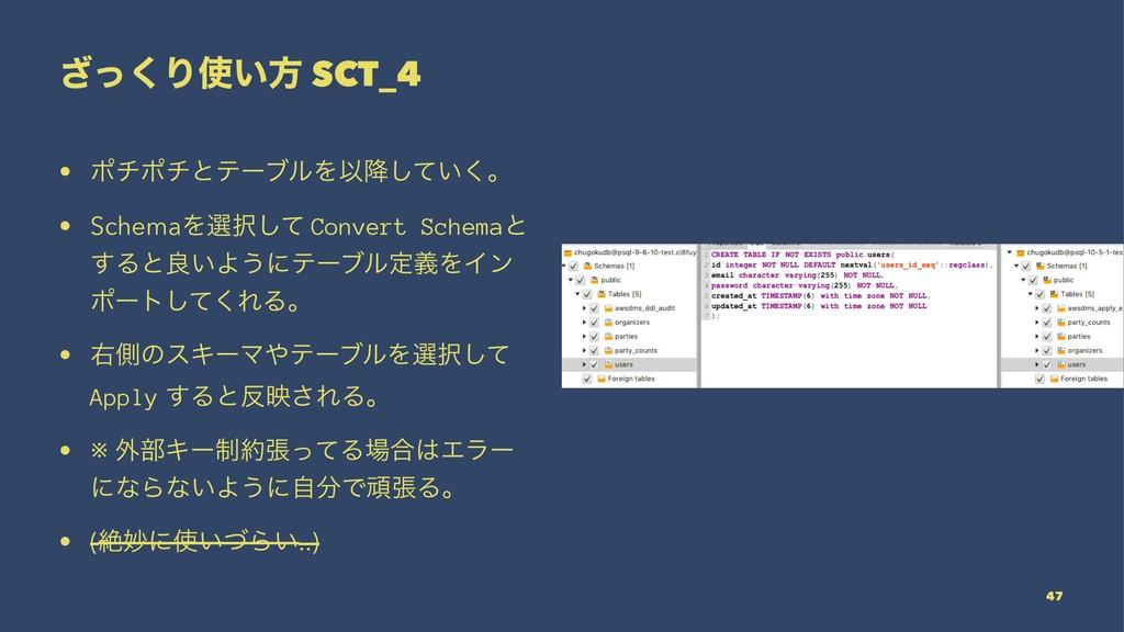ͬ͘͟Γ͍ํ SCT_4 • ϙνϙνͱςʔϒϧΛҎ͍߱ͯ͘͠ɻ • SchemaΛબͯ͠...