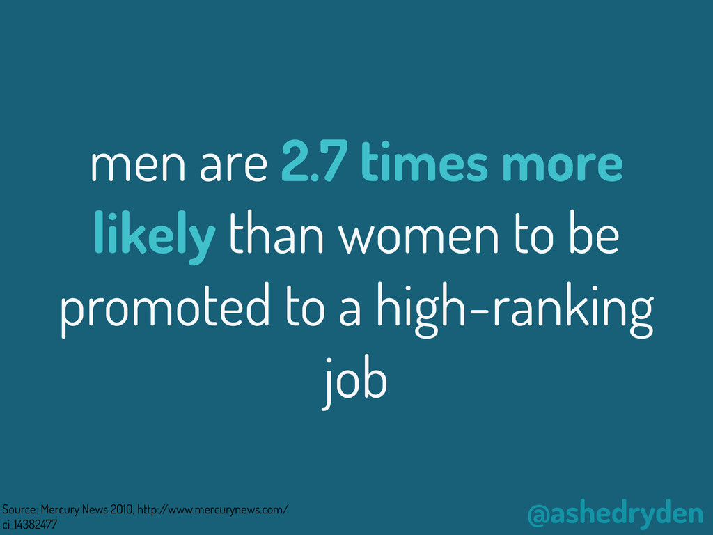 @ashedryden men are 2.7 times more likely than ...