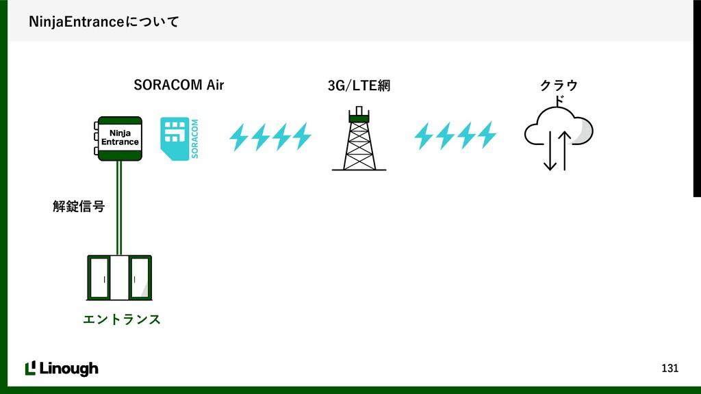 131 NinjaEntranceについて エントランス SORACOM Air 解錠信号 3...