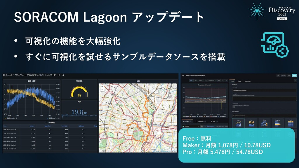 SORACOM Lagoon アップデート • 可視化の機能を大幅強化 • すぐに可視化を試せ...
