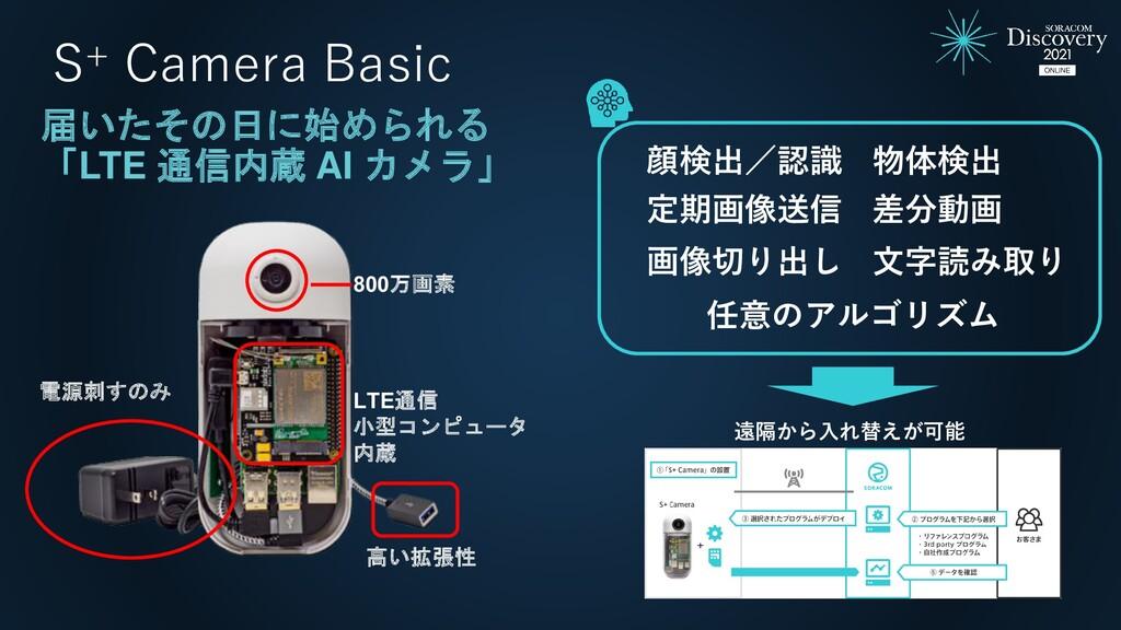 S+ Camera Basic 電源刺すのみ LTE通信 小型コンピュータ 内蔵 800万画素...