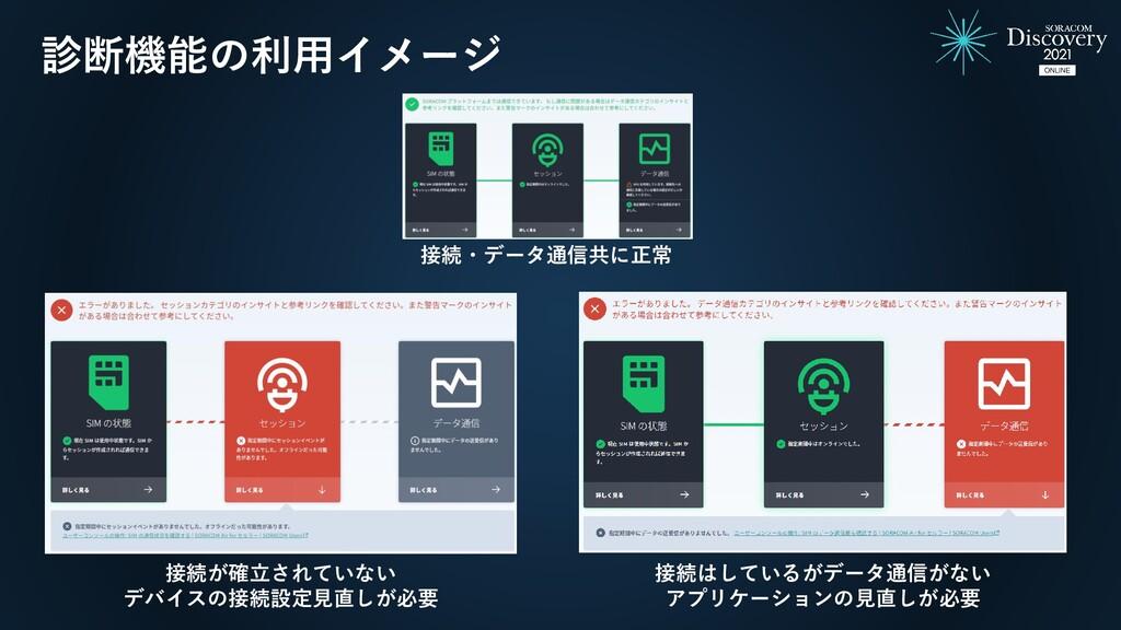 診断機能の利用イメージ 接続・データ通信共に正常 接続が確立されていない デバイスの接続設定見...