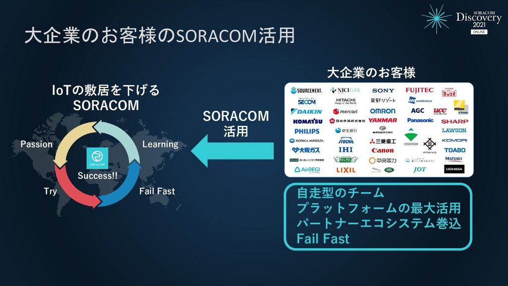 大企業のお客様のSORACOM活用 Passion Fail Fast Success!! T...