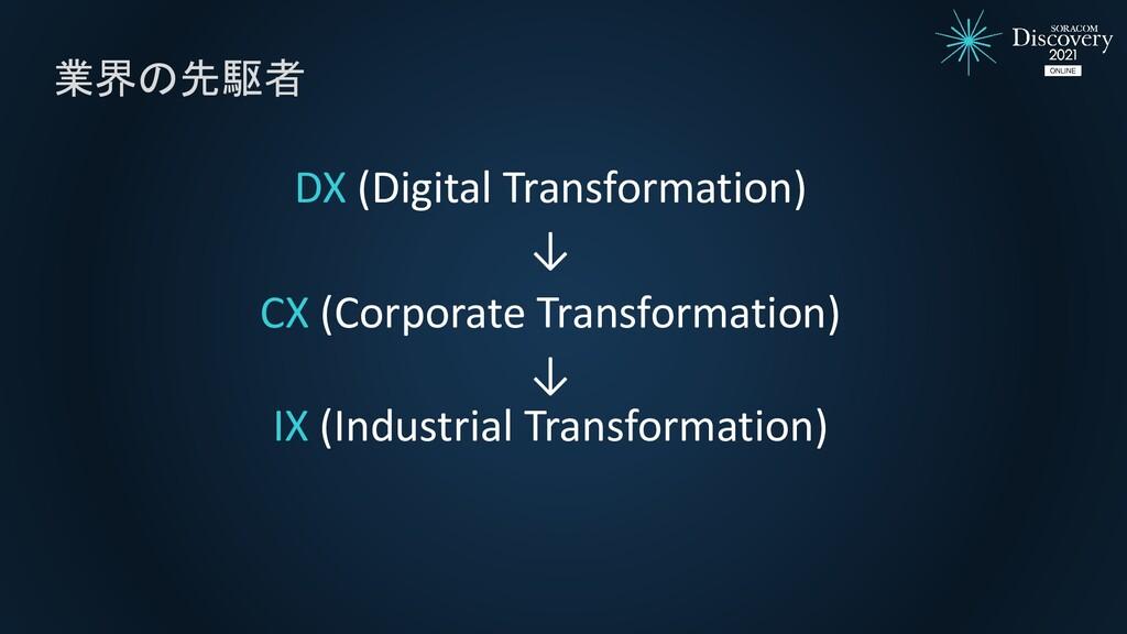 DX (Digital Transformation) ↓ CX (Corporate Tra...