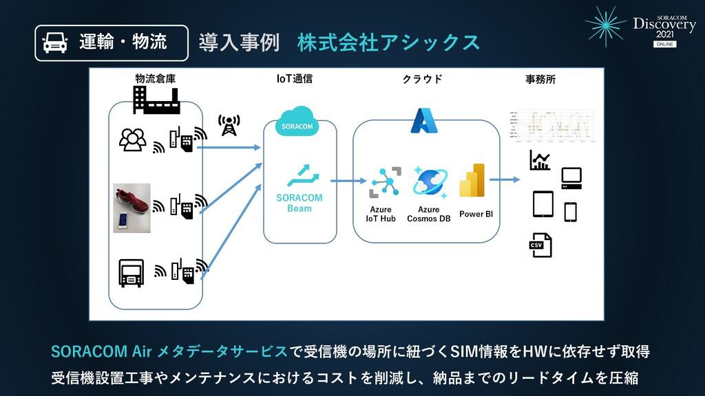 導入事例 株式会社アシックス SORACOM Air メタデータサービスで受信機の場所に紐づく...