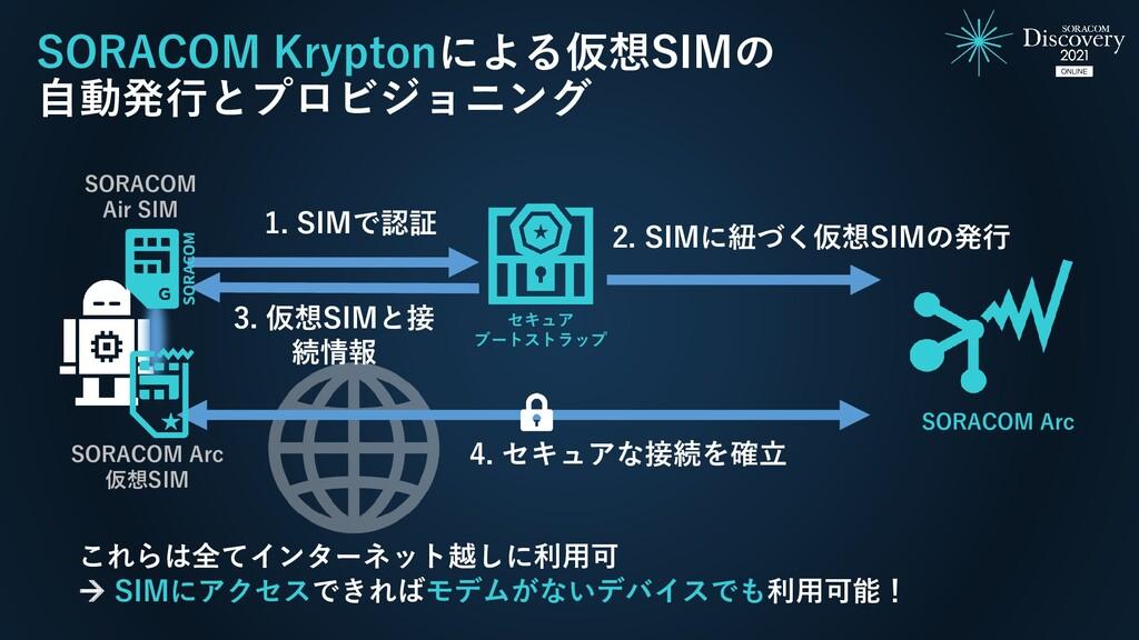 SORACOM Kryptonによる仮想SIMの 自動発行とプロビジョニング セキュア ブート...