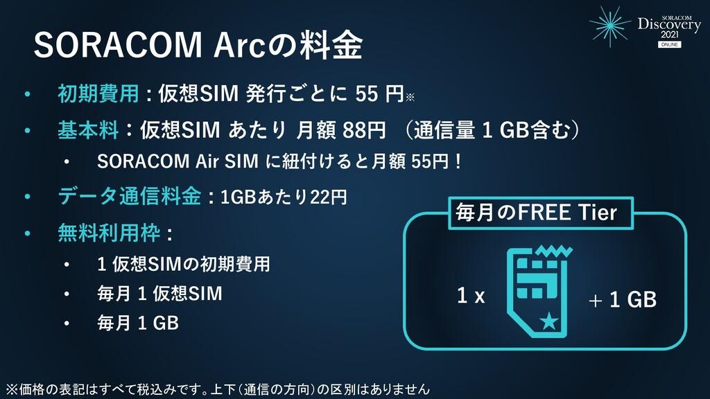 SORACOM Arcの料金 • 初期費用 : 仮想SIM 発行ごとに 55 円※ • 基本料...