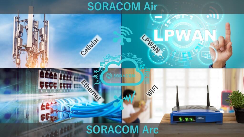 SORACOM Air SORACOM Arc
