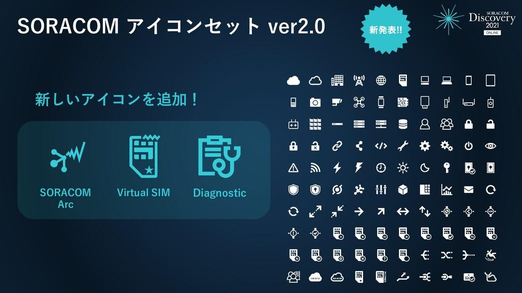 SORACOM アイコンセット ver2.0 新しいアイコンを追加! Virtual SIM ...