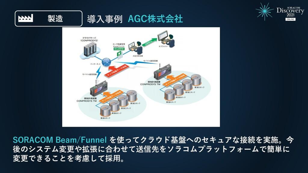 AGC株式会社 導入事例 SORACOM Beam/Funnel を使ってクラウド基盤へのセキ...