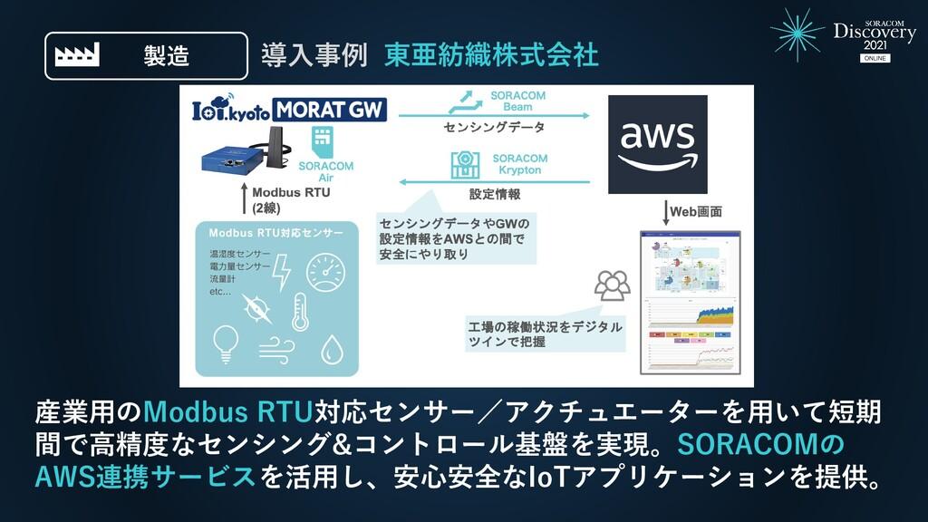 東亜紡織株式会社 導入事例 産業用のModbus RTU対応センサー/アクチュエーターを用いて...