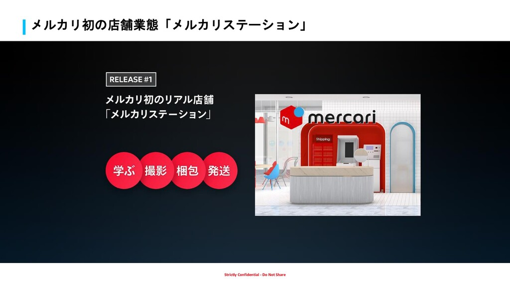 Strictly Confidential - Do Not Share メルカリ初の店舗業態...