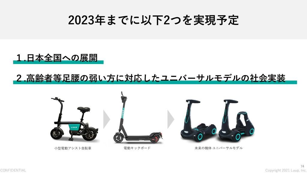 CONFIDENTIAL Copyright 2021 Luup, Inc. 74 2023年...