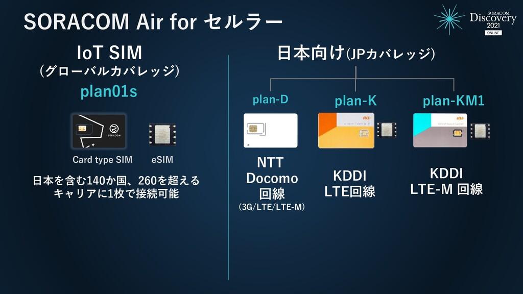 SORACOM Air for セルラー 日本向け(JPカバレッジ) plan-D plan-...