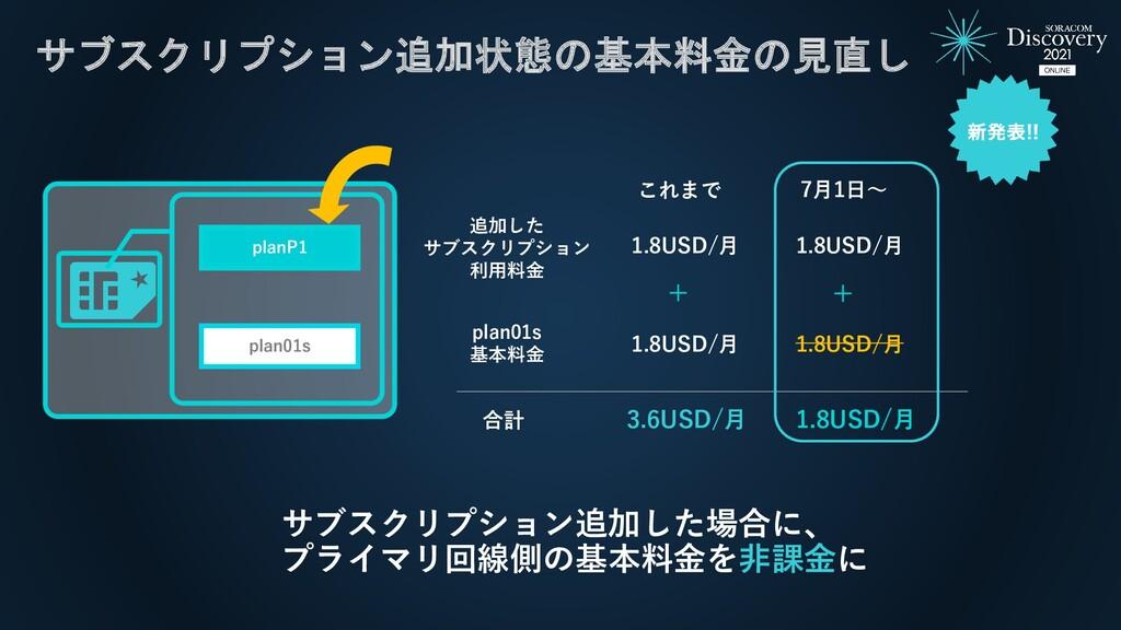 サブスクリプション追加状態の基本料金の見直し サブスクリプション追加した場合に、 プライマリ回...
