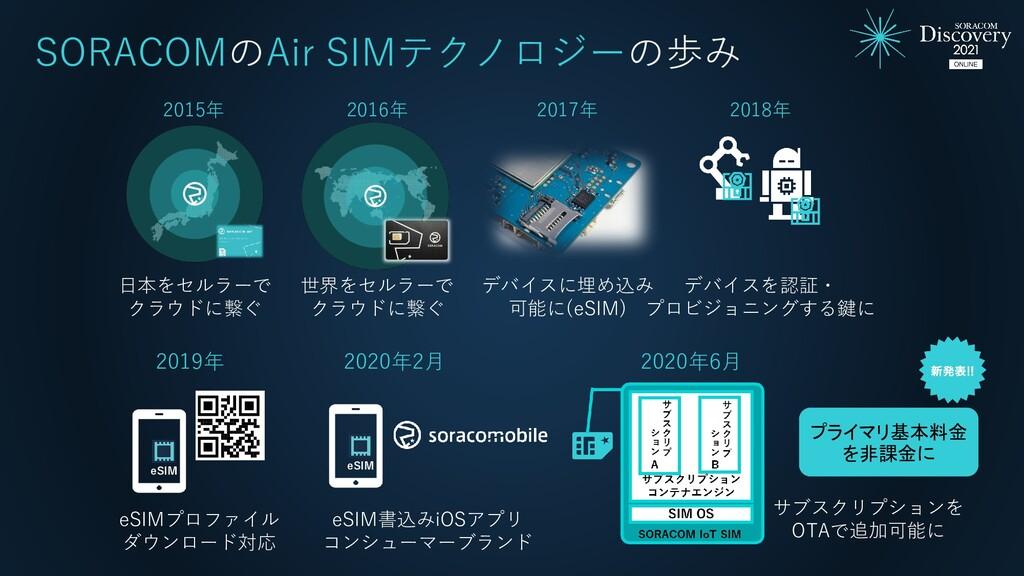 日本をセルラーで クラウドに繋ぐ 2015年 世界をセルラーで クラウドに繋ぐ 2016年 2...