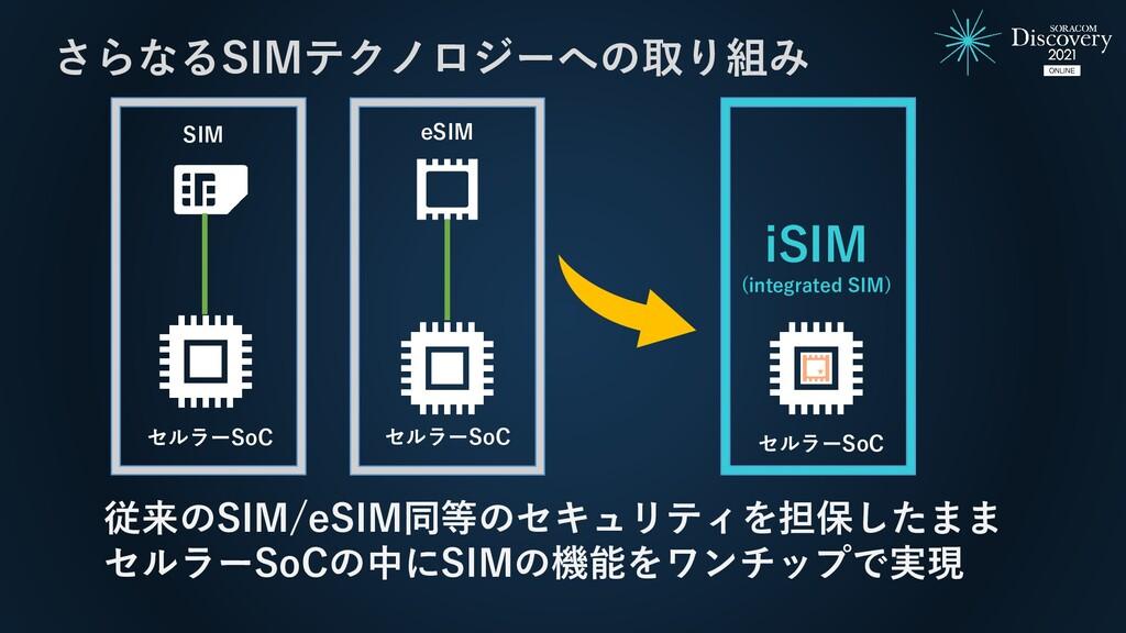 さらなるSIMテクノロジーへの取り組み セルラーSoC eSIM セルラーSoC SIM セル...