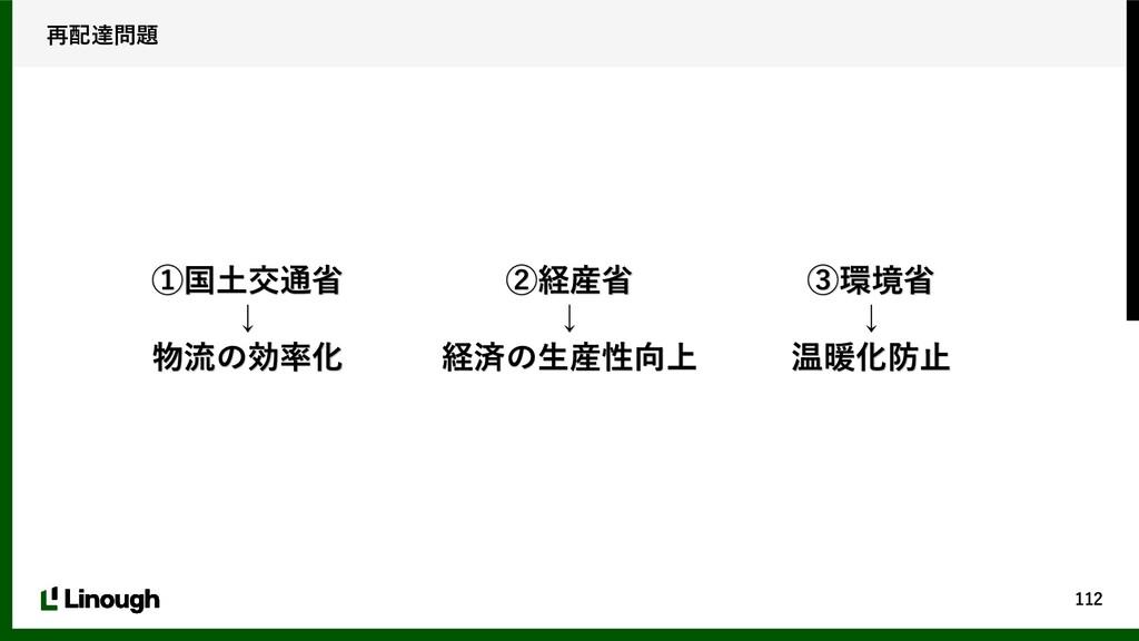 112 再配達問題 ③環境省 ↓ 温暖化防止 ②経産省 ↓ 経済の生産性向上 ①国土交通省 ↓...