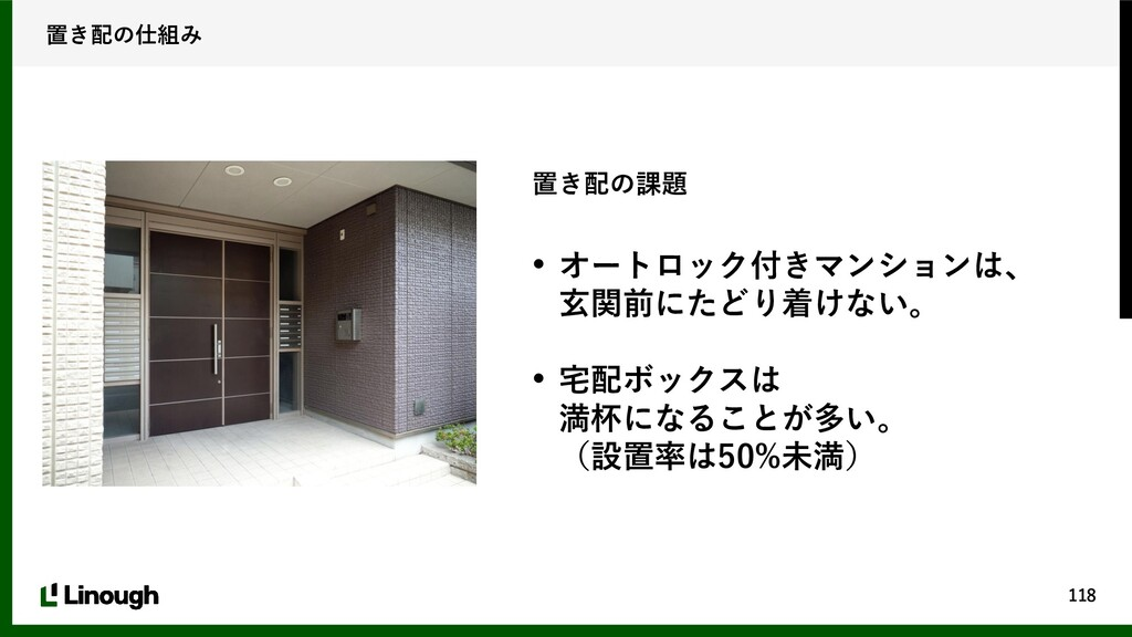 118 置き配の仕組み 置き配の課題 • オートロック付きマンションは、 玄関前にたどり着けな...