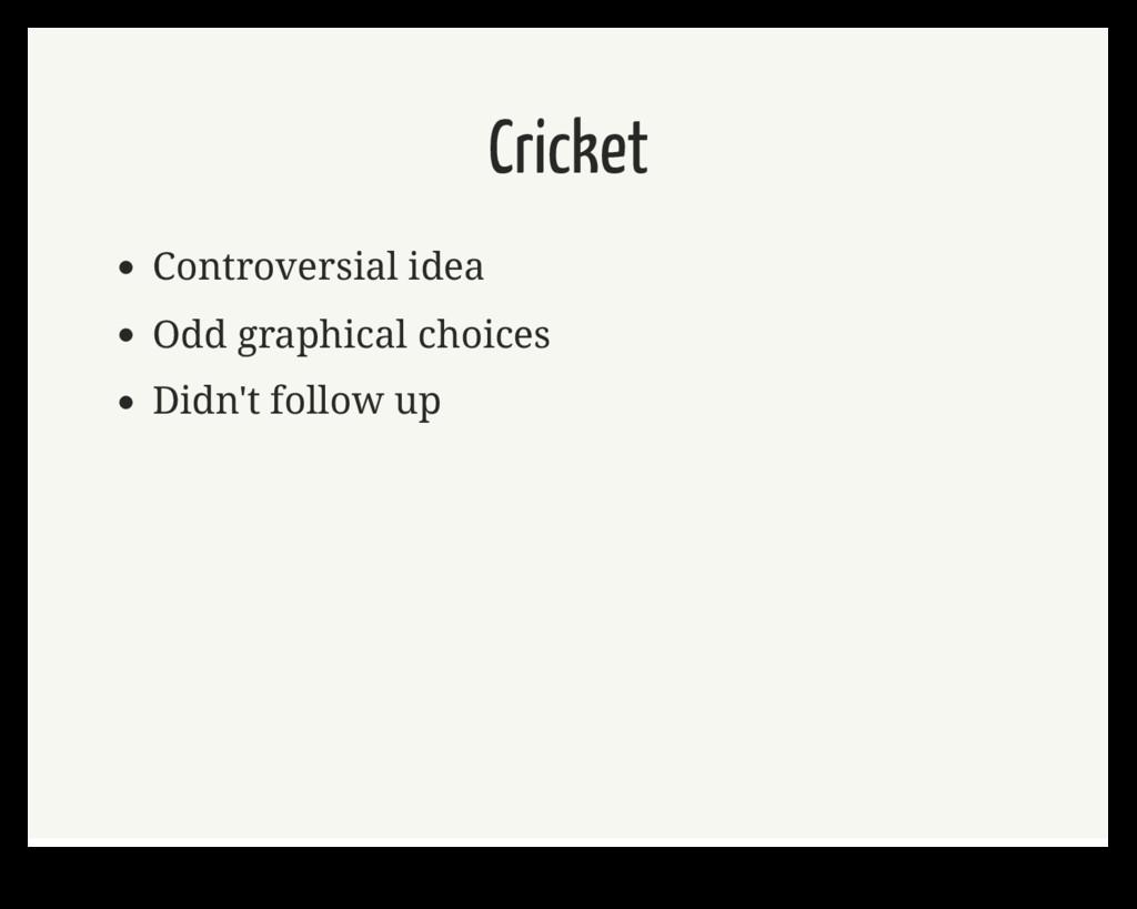 Cricket Controversial idea Odd graphical choice...