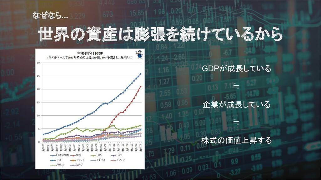 世界の資産は膨張を続けているから なぜなら... GDPが成長している ≒ 企業が成長している...