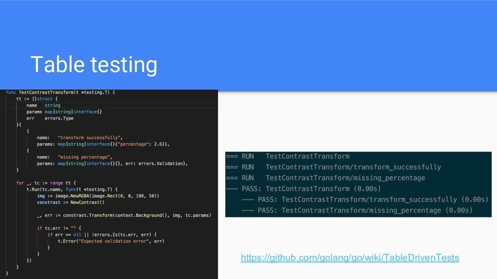 Table testing https://github.com/golang/go/wiki...