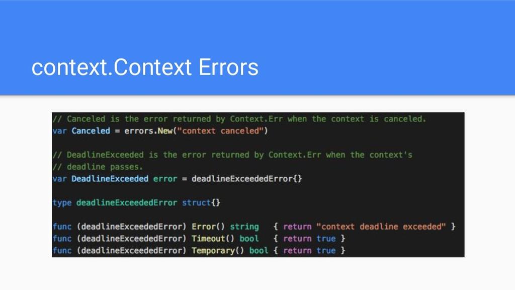 context.Context Errors
