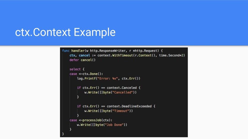 ctx.Context Example
