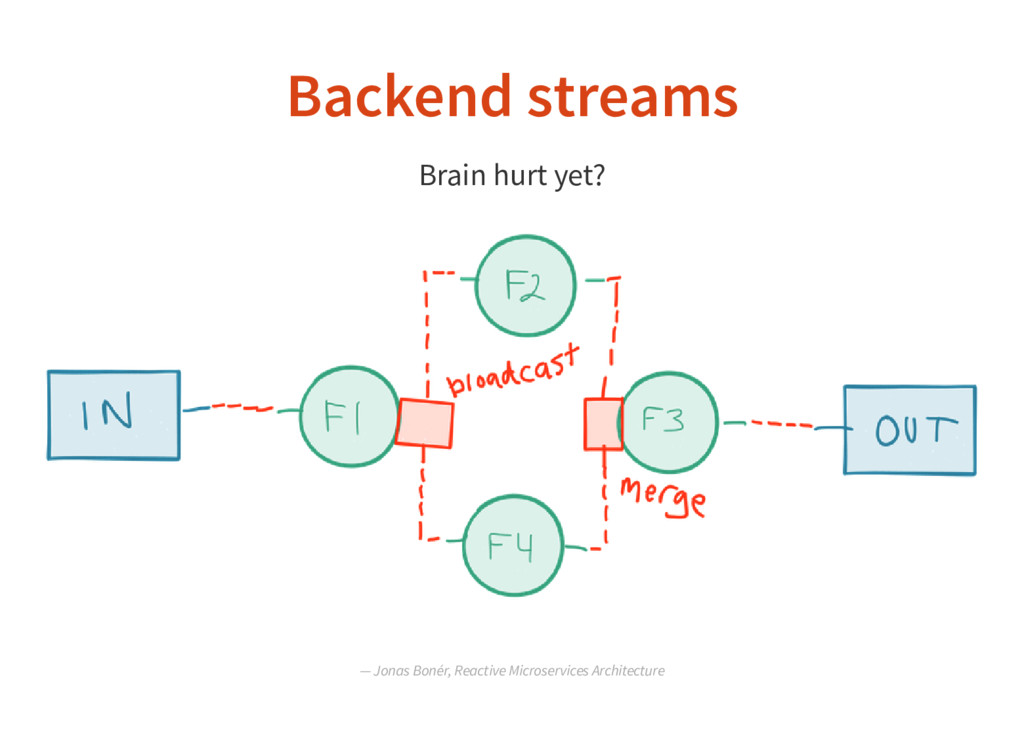 Backend streams Brain hurt yet? — Jonas Bonér, ...