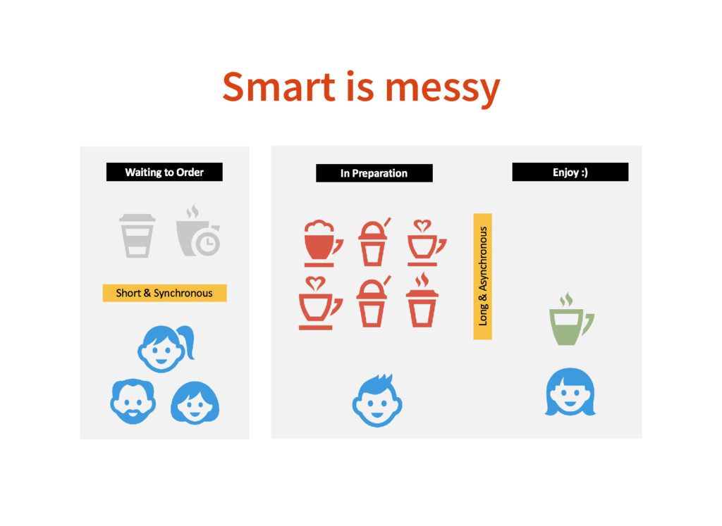 Smart is messy