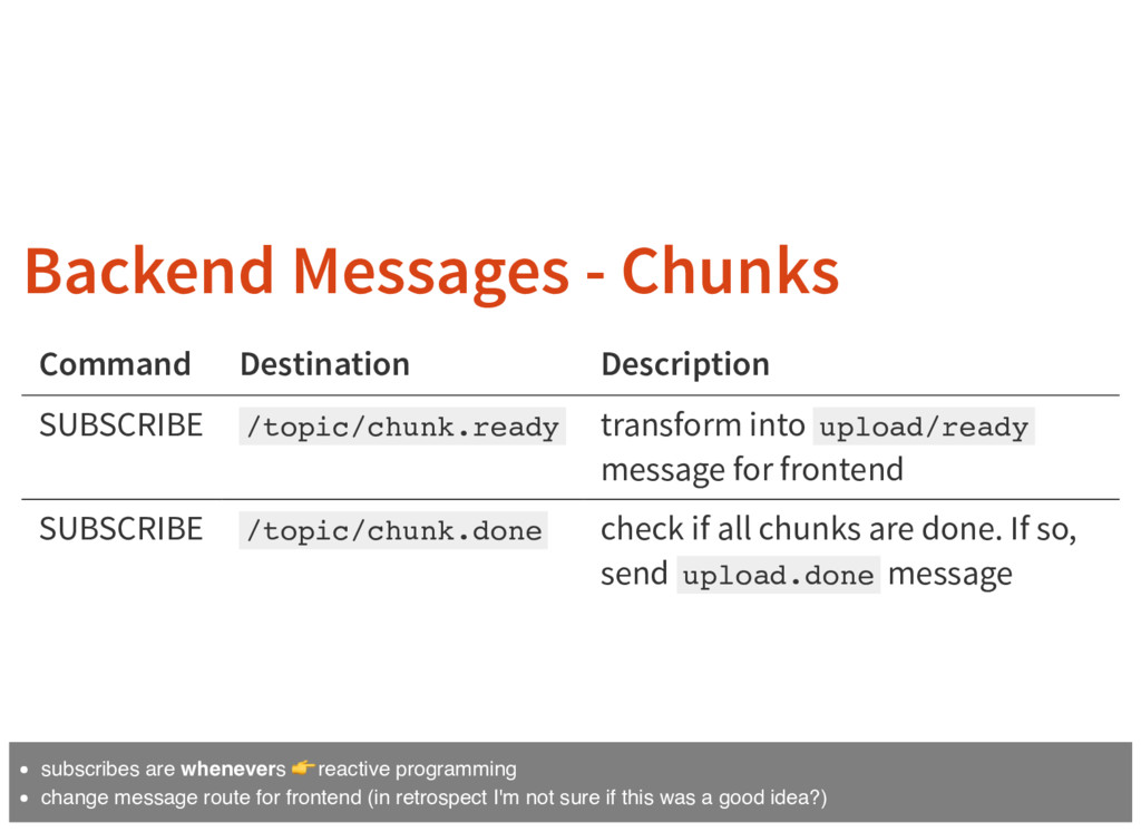 Backend Messages - Chunks Command Destination D...