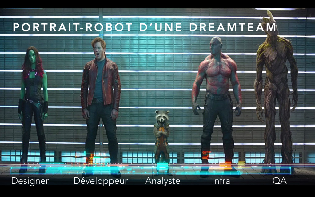 QA Infra Designer Développeur Analyste P O RT R...