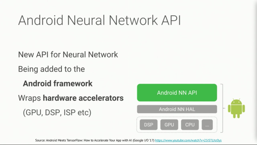 Source: Android Meets TensorFlow: How to Accele...