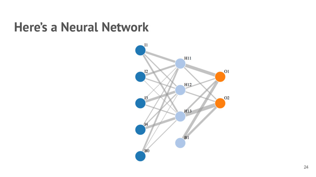 Here's a Neural Network 24