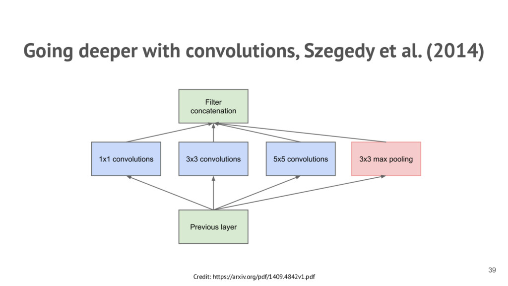 Going deeper with convolutions, Szegedy et al. ...