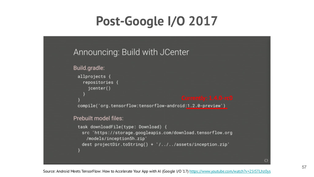 Post-Google I/O 2017 Source: Android Meets Tens...