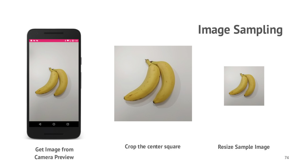 Image Sampling Get Image from Camera Preview Cr...