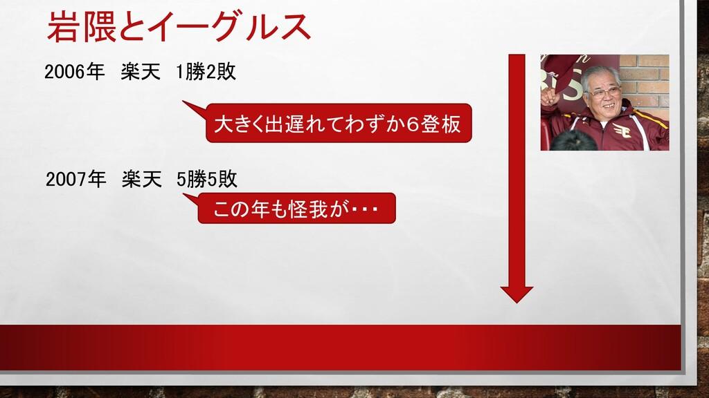 岩隈とイーグルス 2007年 楽天 5勝5敗 この年も怪我が・・・ 2006年 楽天 1勝2敗...