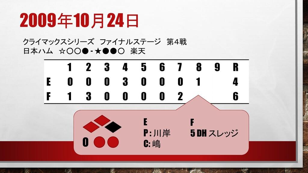 2009年10月24日 クライマックスシリーズ ファイナルステージ 第4戦 日本ハム ☆○○●...