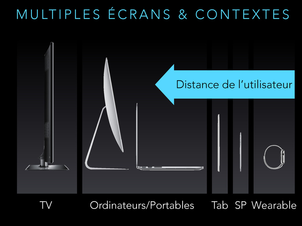 TV Ordinateurs/Portables Tab SP Wearable M U LT...
