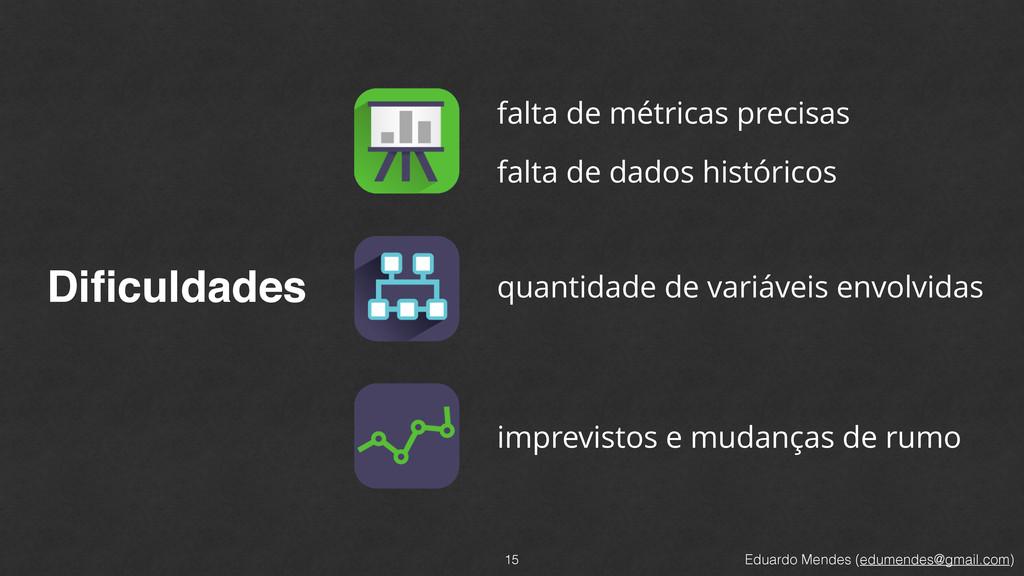 Eduardo Mendes (edumendes@gmail.com) Dificuldade...