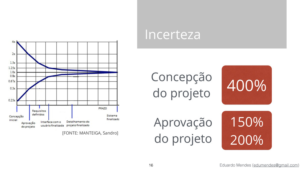 Eduardo Mendes (edumendes@gmail.com) Incerteza ...