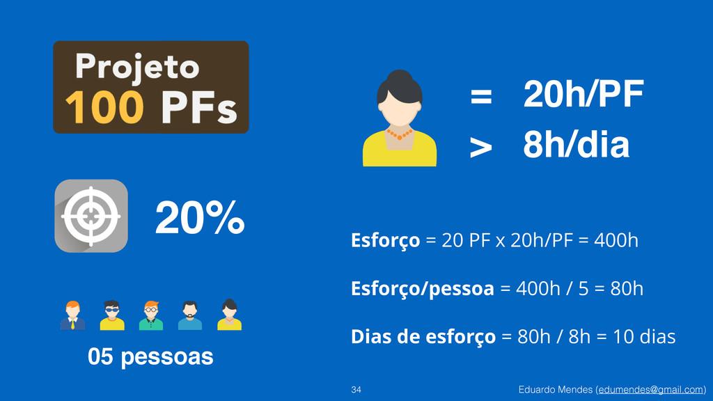 Eduardo Mendes (edumendes@gmail.com) 34 20% 05 ...