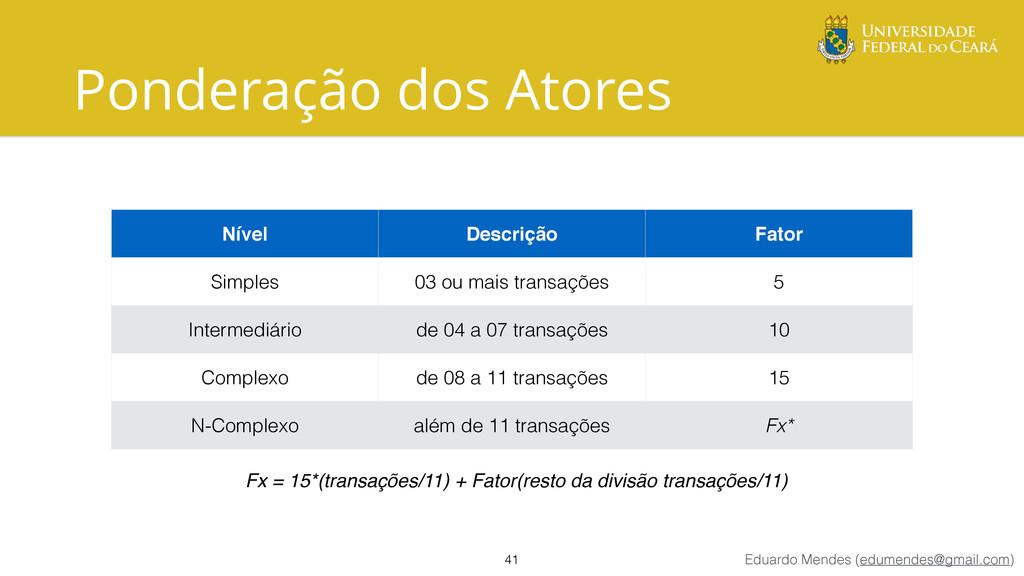 Eduardo Mendes (edumendes@gmail.com) Ponderação...
